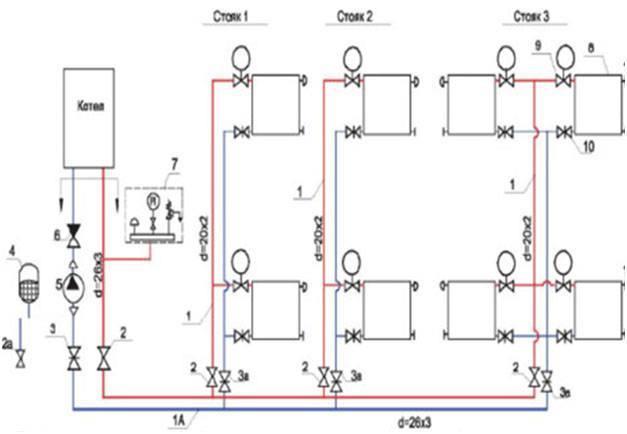 Схема двухконтурной системы отопления Томск. Услуги сантехнические.